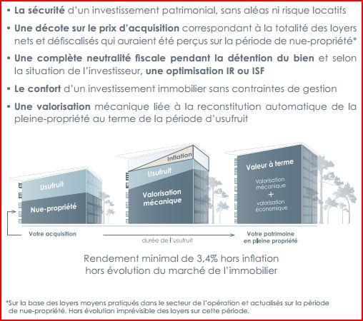 investir à Bordeaux Villapollonia
