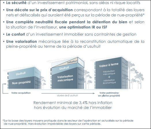 Toulouse Lardenne un bel effet de levier de votre épargne