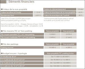 Elements-financiers